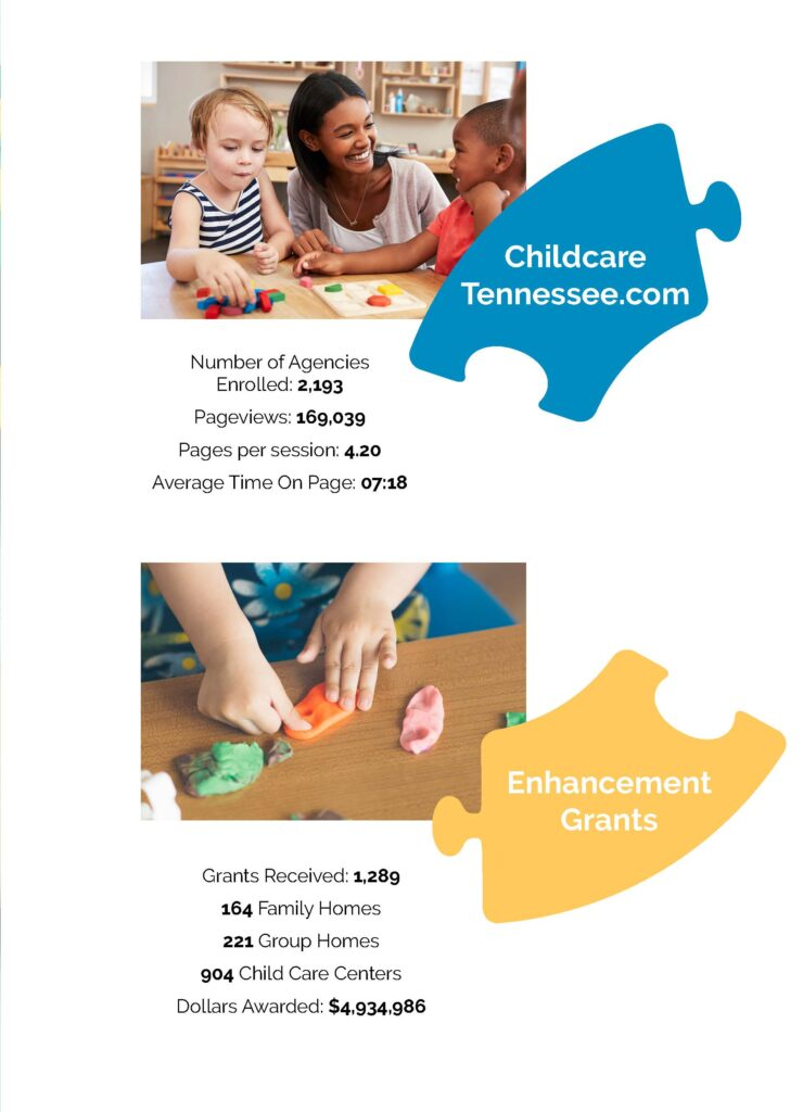 ChildcareTN-End of Year Report-7x9 Booklet_Page_4